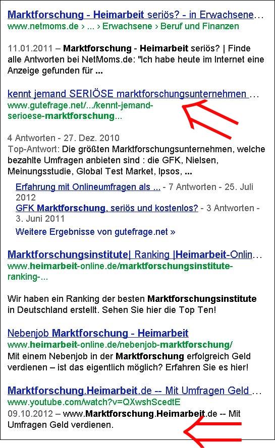 Heimarbeit Marktforschung