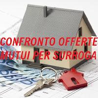 2017 ~ ilportafoglio.info casa