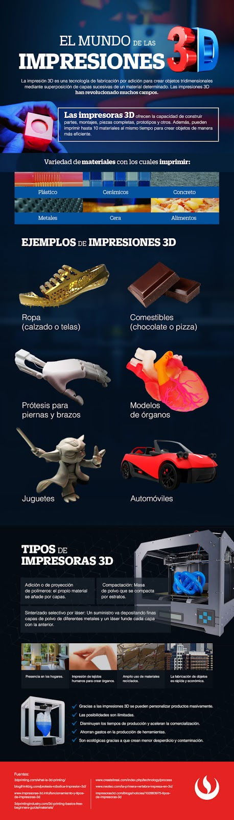 INFOGRAFIA DE LAS IMPRESIONES 3D