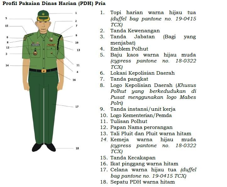 seragam dan perlengkapan polisi kehutanan polhut dan