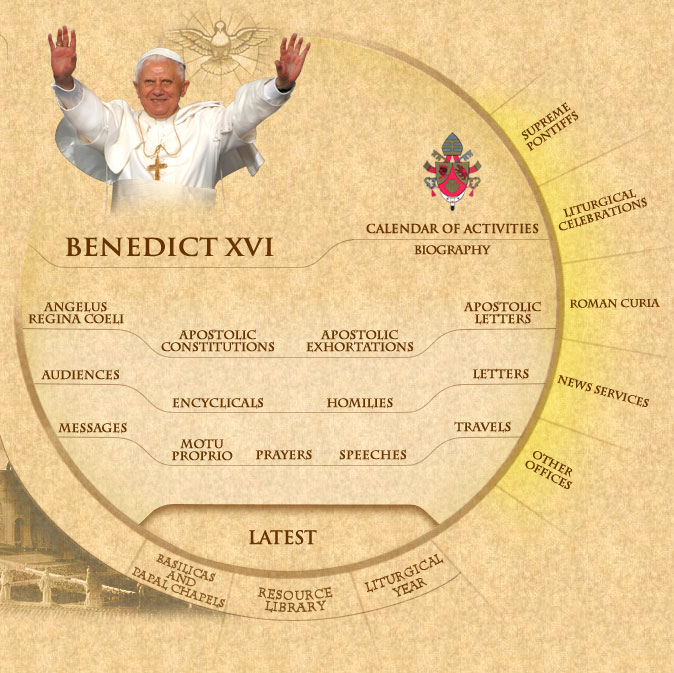 Apostolicae Curae. Apostolic Letter of Pope Leo XIII on ... |Marian Apostolic Papal Encyclicals And Letters