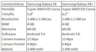 samsung galaxy s8 media markt