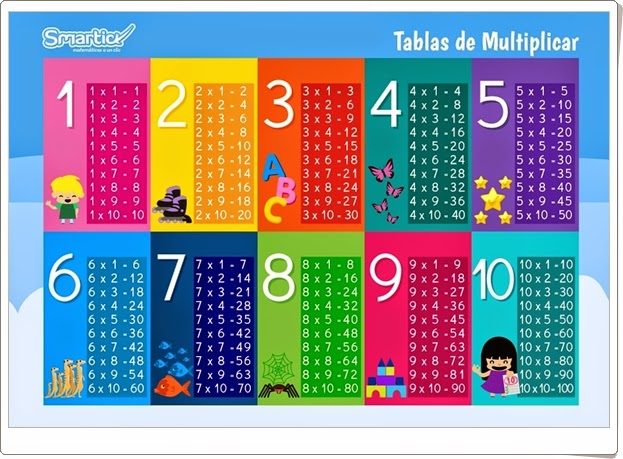 http://websmartick.es/blog/wp-content/uploads/Tablas-de-multiplicar-1.pdf