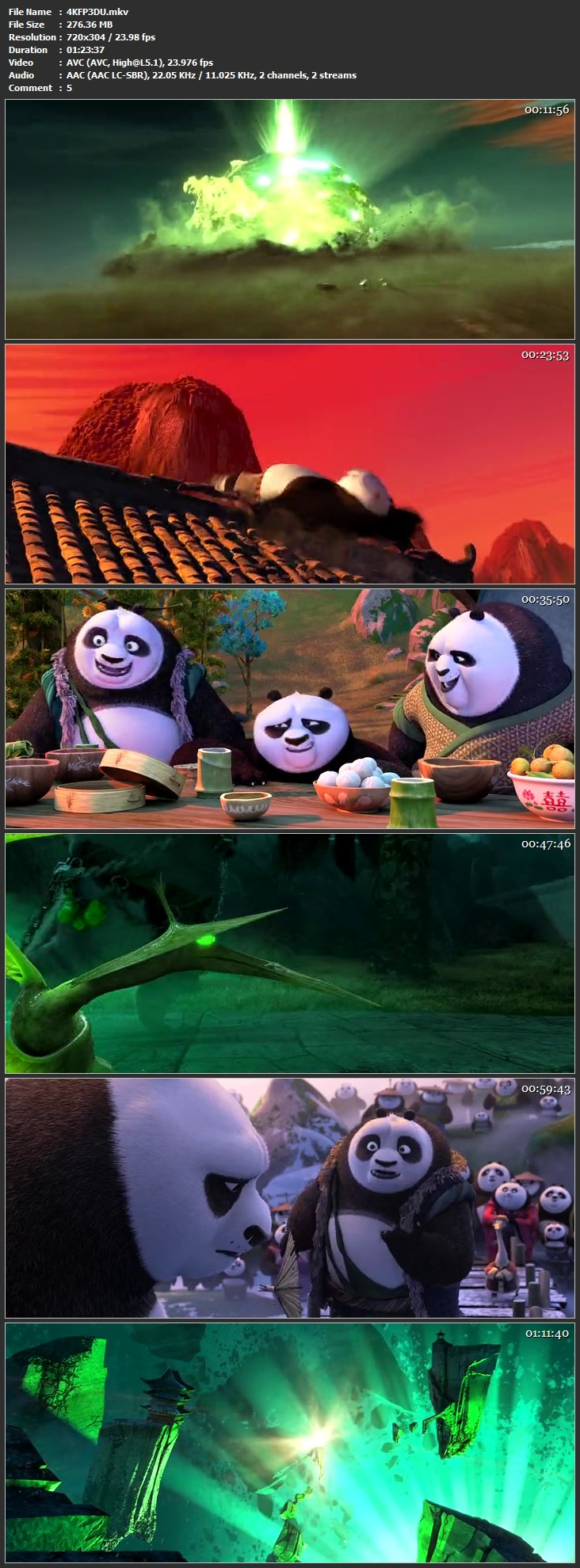 Kung Fu Panda 3 full movie in hindi download mp4 275MB 480P WebDL