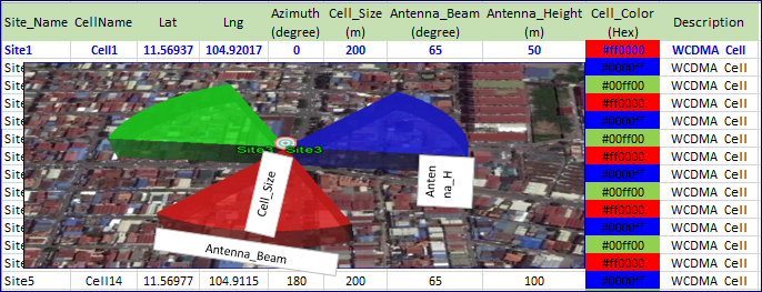 Telecom knowledge and experience sharing: ☢ Generate Cell Site KML File