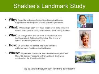 Image result for landmark study shaklee