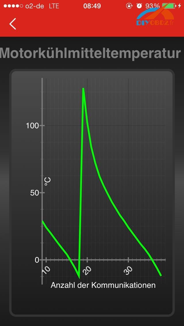 launch-easydiag-iphone-4.jpg