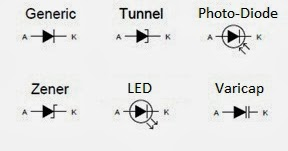 All About DIODES ~ Electronic & Computer