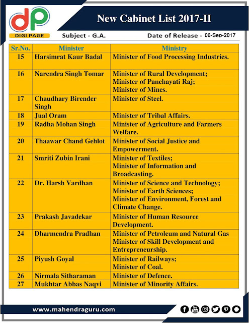 DP |  New Cabinet List 2017- II | 06 - Sep - 2017