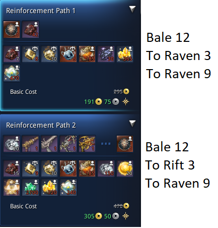 Blade and Soul Beginner Guide: Raven vs Dawn Path