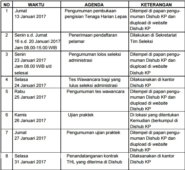 lowongan dishub tahun 2017