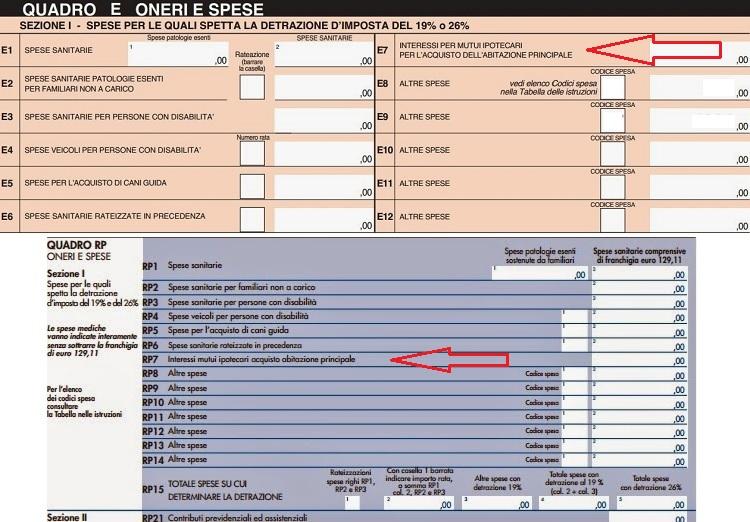 Detrazioni sul mutuo casa nella dichiarazione dei redditi - Spese per acquisto prima casa ...