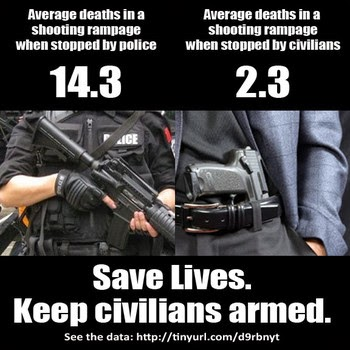saving america 2nd amendment under an attack again