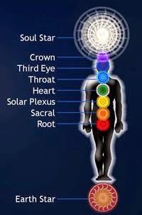 АШРАМ | Медитация  | Визуализация | Концентрация | Афирмации Chakras