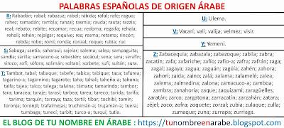 Palabras de Origen Arabe