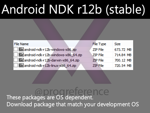 Android NDK r12 Direct Download