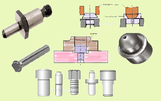 Different Types Of Locating Methods And Devices