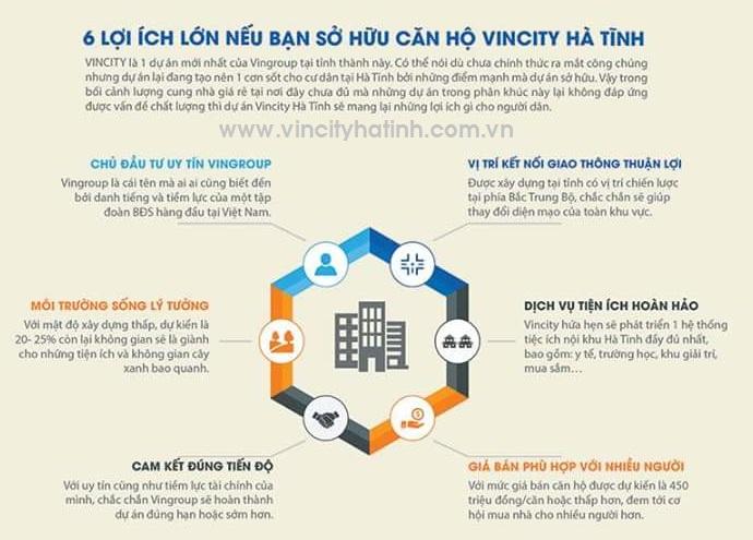vincity ha tinh project