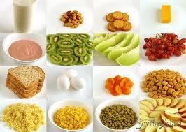 """<img src=""""dieta-de-1200-calorías-para-mujer.jpg"""" alt=""""esta dieta es para bajar de peso. Puedes llegar a bajar 2 a 3 libras por semana"""">"""