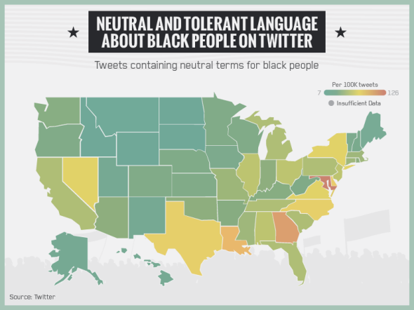 Neutral & tolerant language about black people on Twitter