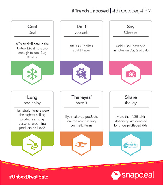 Snapdeal Unboxes dreams of owning a home for its customers this Diwali!