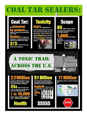Toxic Trail Across the US, a Coal Tar Sealer Infographic