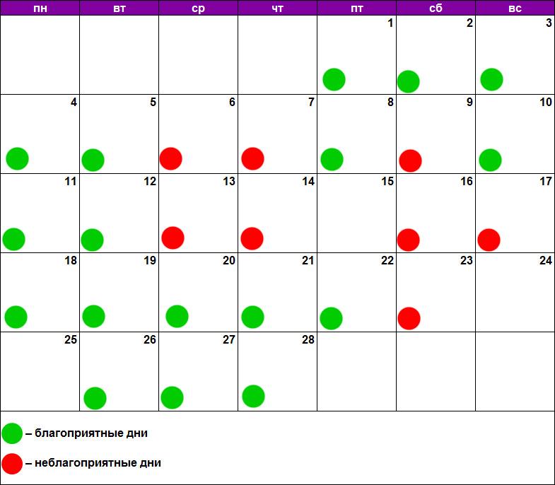 Лунный календарь маникюра и педикюра февраль 2019