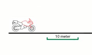 Gambar latihan jalan lurus