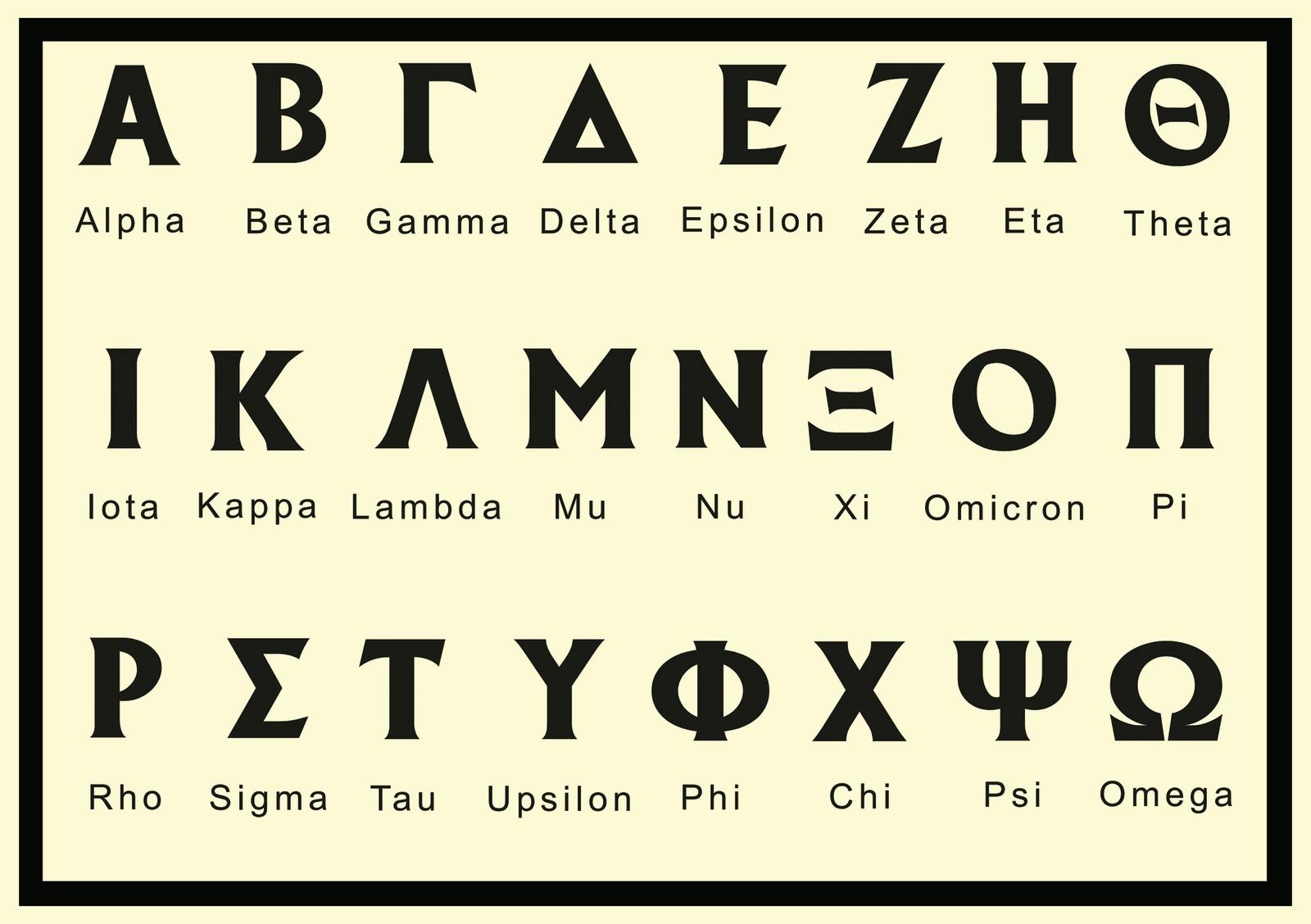 Greek alphabet - cafenews info