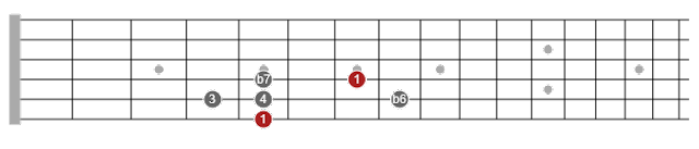 mixolydian pentatonic scales
