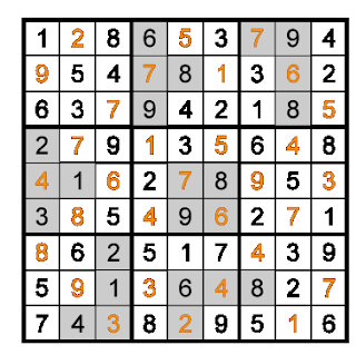 Sudoku 10-20-30 (Fun With Sudoku #32) Solution