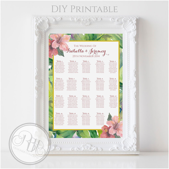 tropical island watercolour seating chart plan by rbh designer concepts