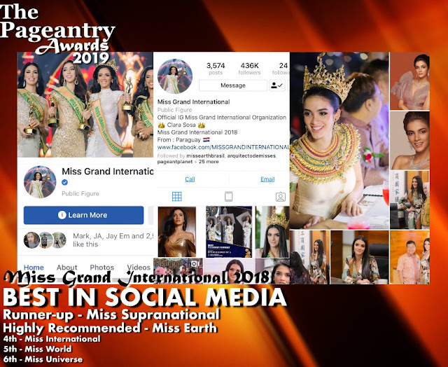 Pageantry Awards 2019 Miss Grand International Wins Best In Social Media