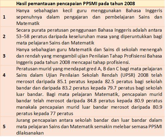 Menyanggah Mitos Menyerlah Kebenaran Memartabatkan Bahasa Melayu Memperkukuhkan Bahasa Inggeris Perpaduan Kaum Dan Kemajuan Negara