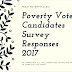 Poverty Votes 2017