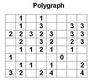 Logic Puzzle named Polygraph