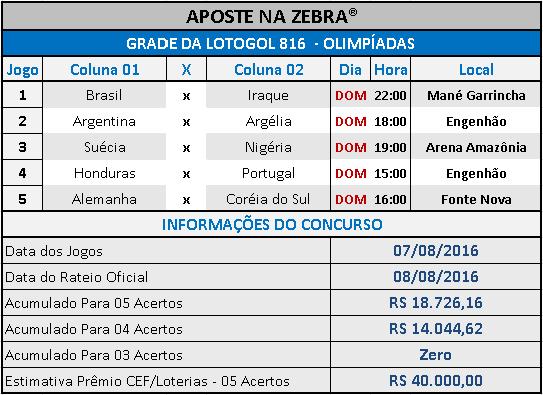 LOTOGOL 816 - PROGRAMAÇÃO / GRADE OFICIAL 01