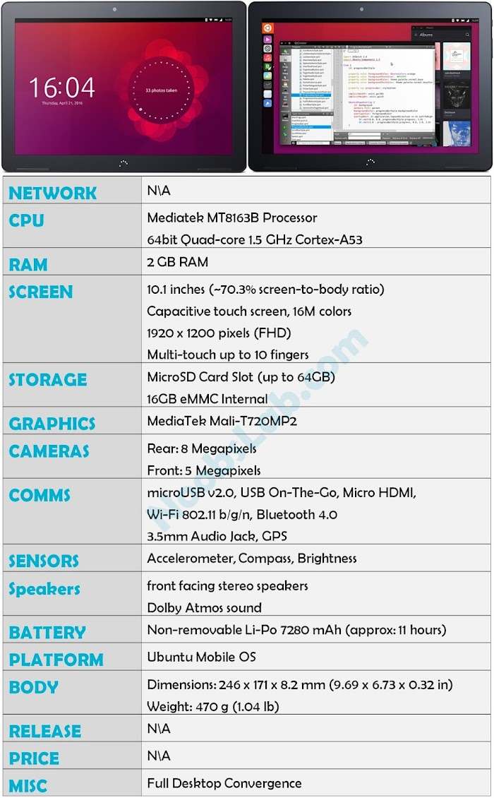 ubuntu tablet bq specs