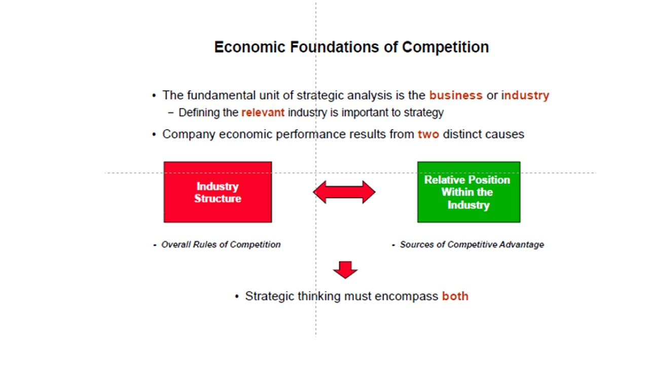 strategic plan to position donalsea industries Knowing how to reach your vision is the meat of a strategic plan determine the   does it build an organizational reputation and recognizable industry position.