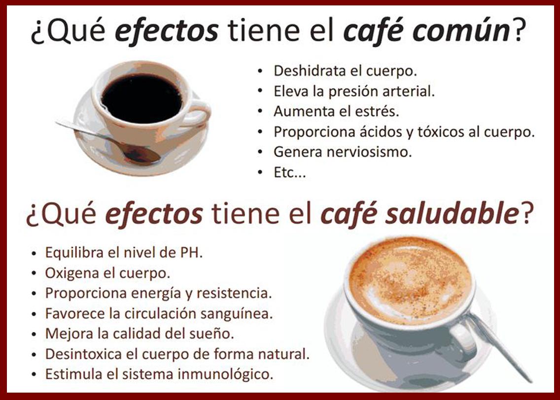 Las diferencias entre el café tradicional y el café saludable de DXN