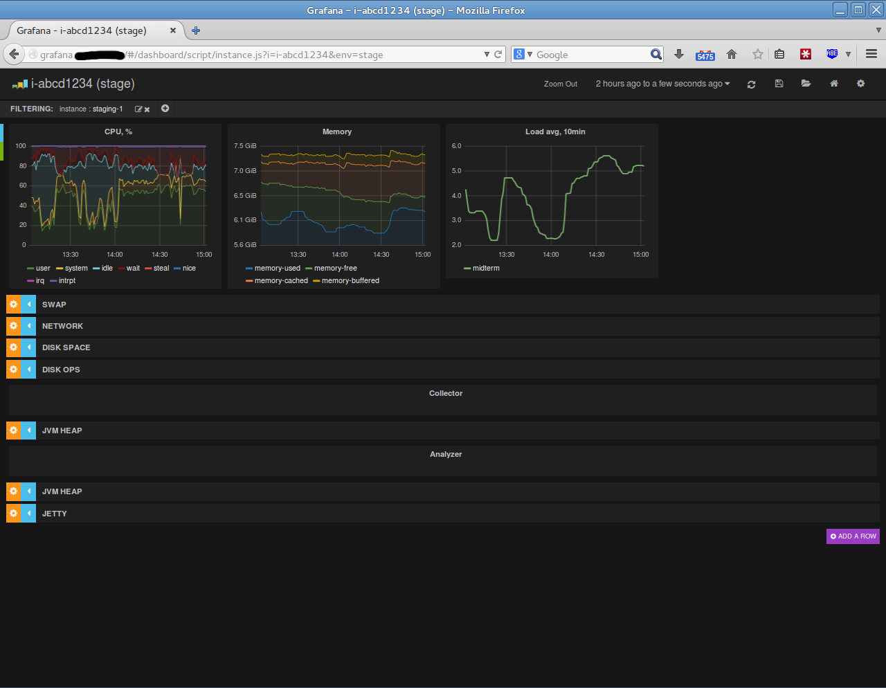 notes from the fields: Scripting Grafana dashboards