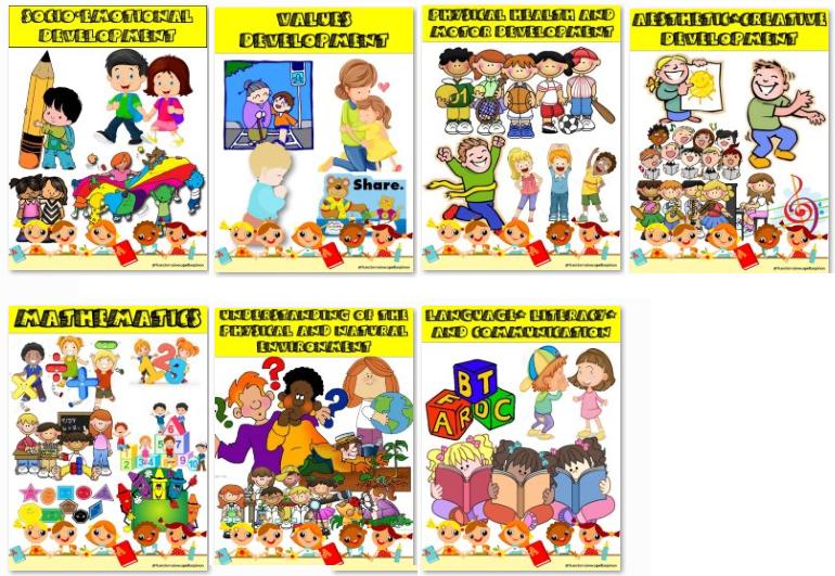 New Kindergarten 7 Developmental Domain Instructional Materials - DepEd LP's
