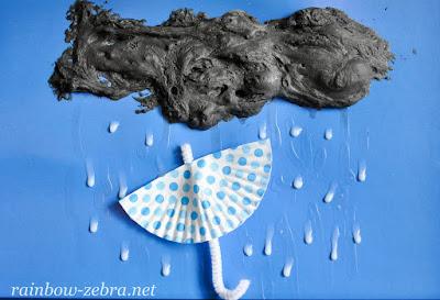 Тучка и зонтик