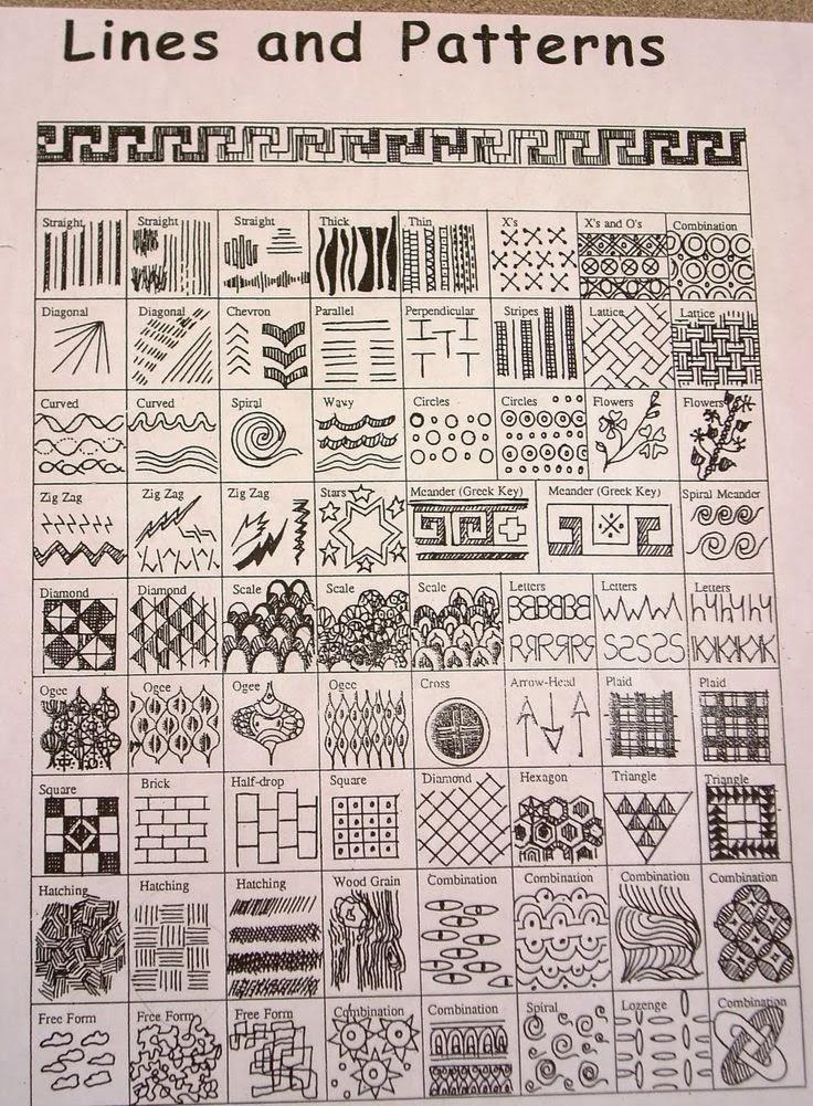 visual arts texture vocabulary. Black Bedroom Furniture Sets. Home Design Ideas