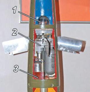 Устройство управляемого снаряда Краснополь
