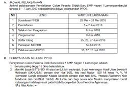 PENGUMUMAN PPDB SMPN 1 LAMONGAN 2018