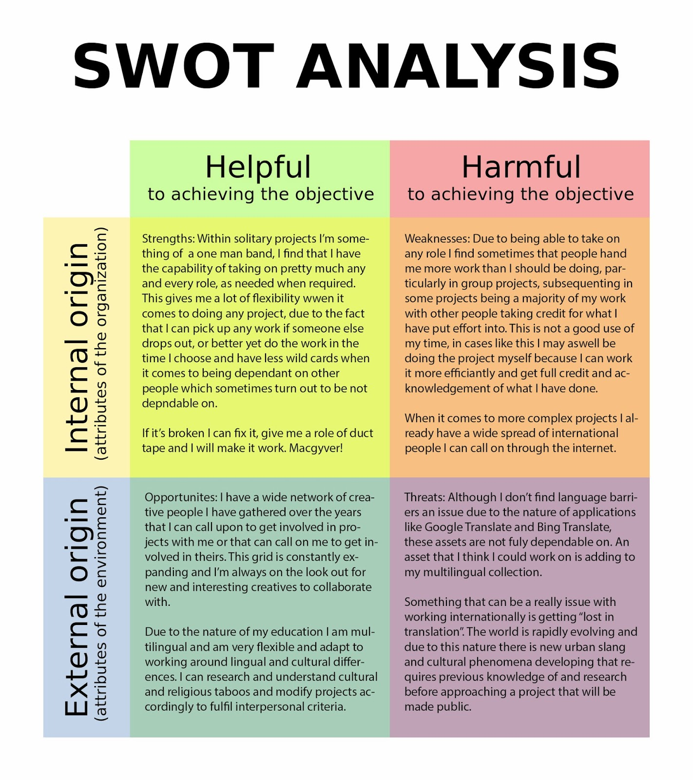 Pest analysis Philips Essay