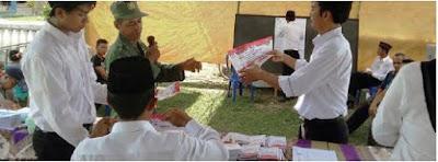 Alat Kelengkapan Dewan Perwakilan Rakyat Daerah (DPRD) dan Proses Pemilihan Kepala Daerah (Pilkada)
