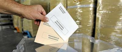 Sistema electoral y Cortes Generales
