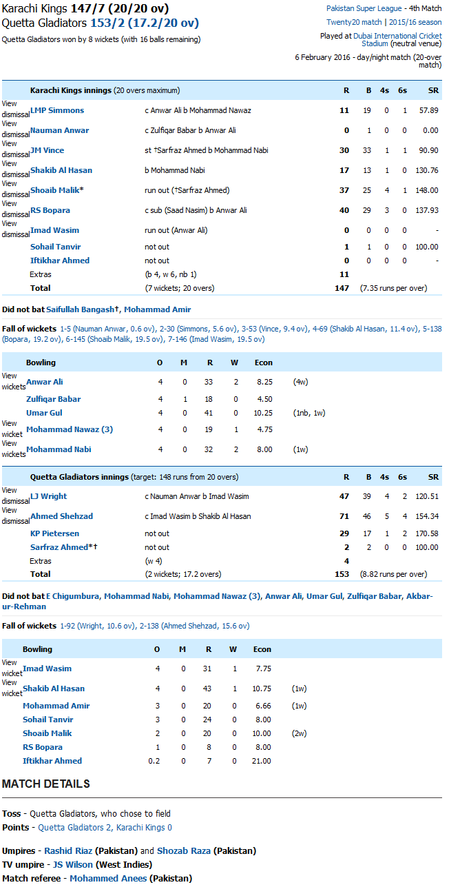 Quetta Gladiators vs Karachi Kings Score Card